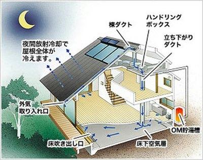 OM-S120811c.jpg